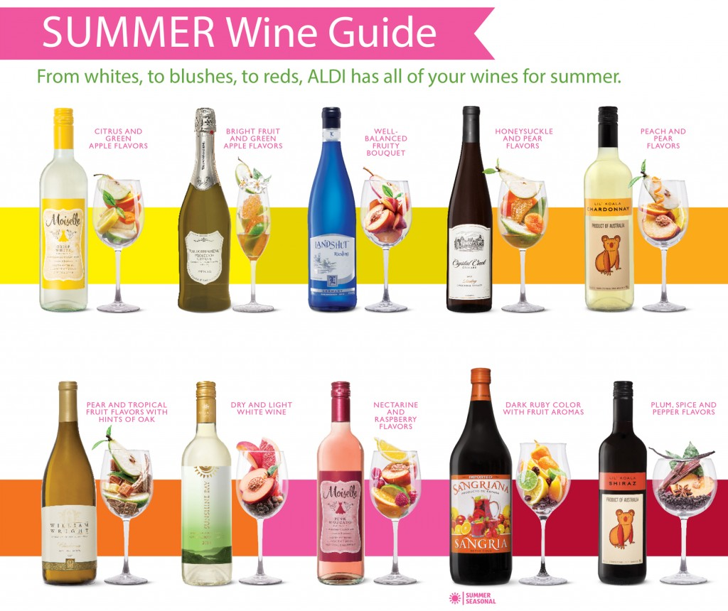 Lineup of ALDI wines with tasting notes