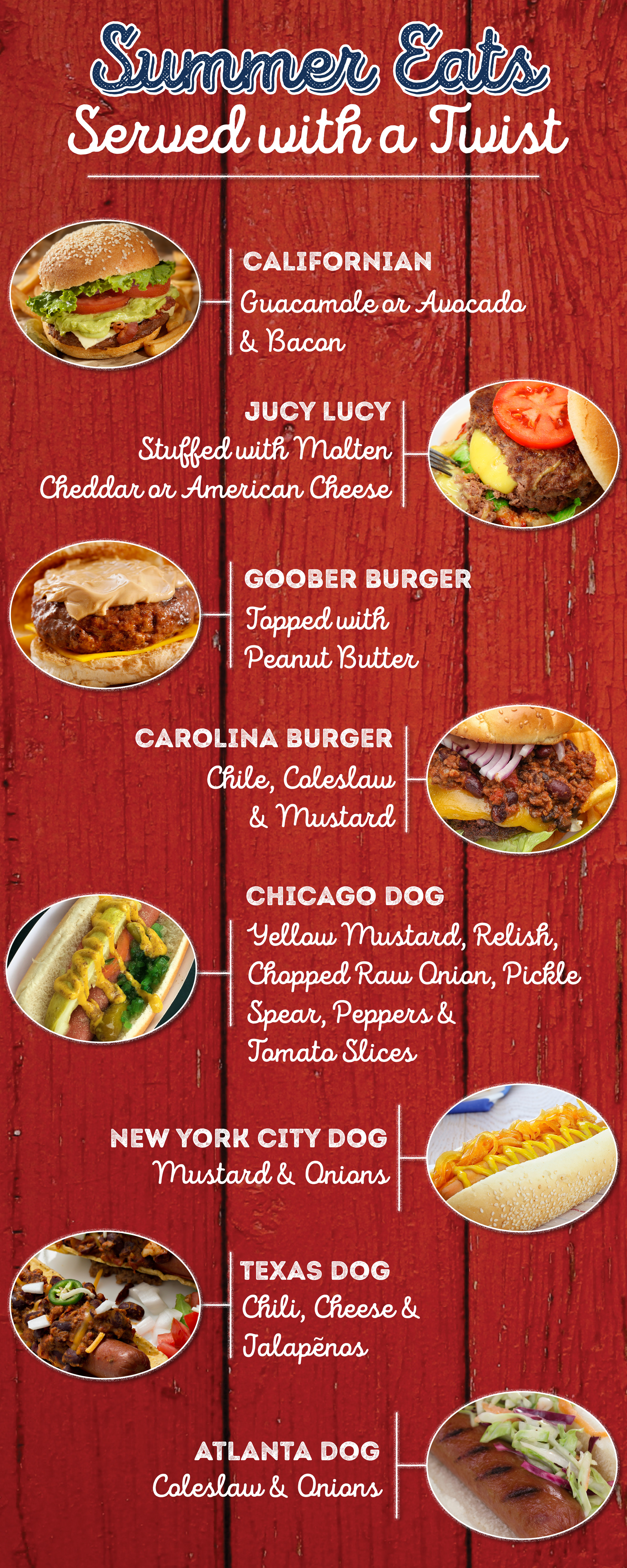 Regional and unique serving suggestions for hot dogs and hamburgers.